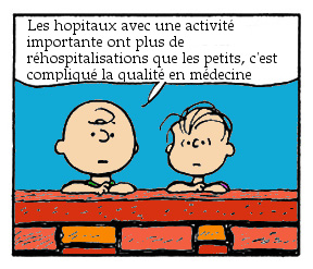 peanuts_rehospit