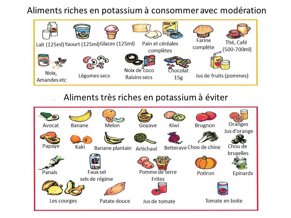 aliments riche en potassium