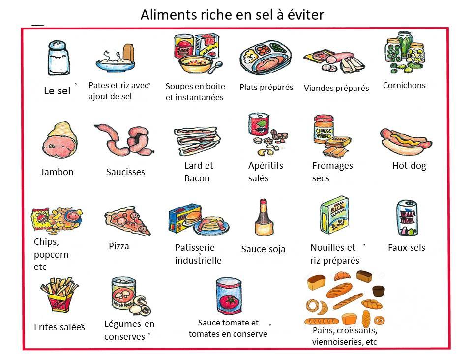 Resultado de imagem para évitez aliments les plus salés