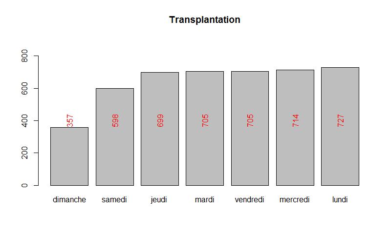 transpl