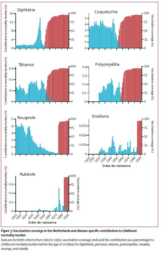 mortalité_vaccin
